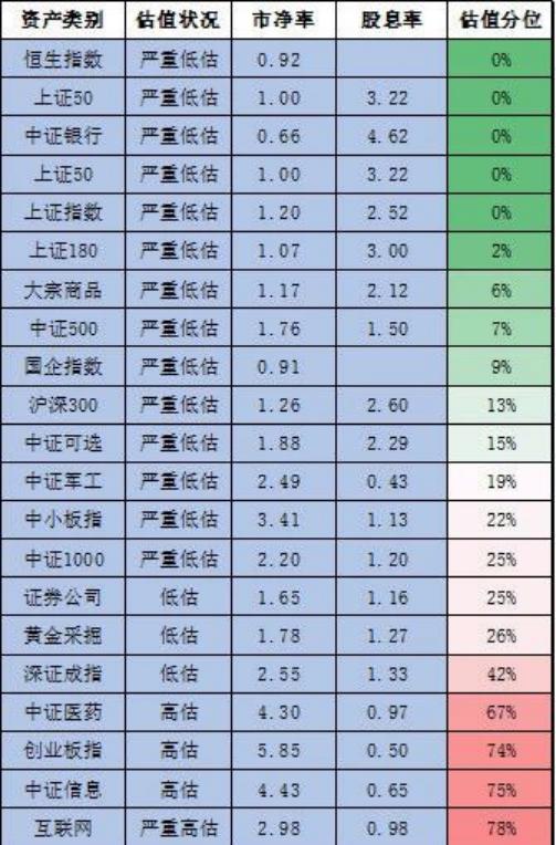 艾德证券:港股是全球的价值洼地,优质港股收益值得期待