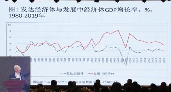 北师大贺力平:双循环格局将成中国和其他国家都需面临的课题