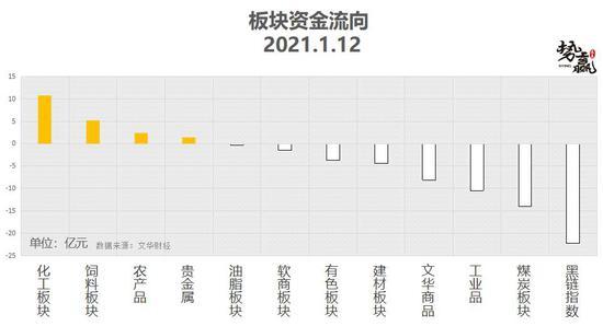 势赢交易1月13日热点品种技术分析
