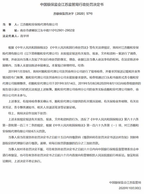 江苏顺和安保险代理公司被罚6万:未按规定报送有关资料