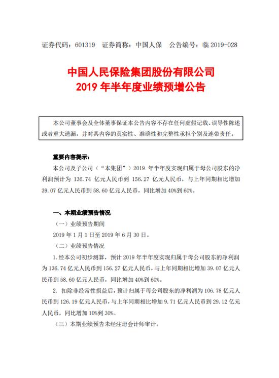 中国人保:预计上半年净利润同比增长40%至60%