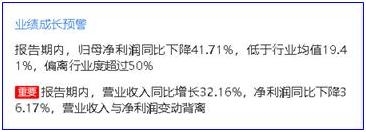 宁波热电归母净利减少45.88% 自身业务盈利水平较低