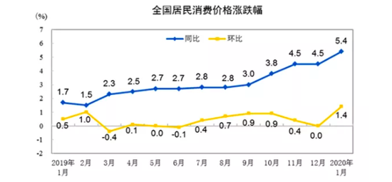 中国人寿涨2%母公司据悉寻求通过子公司在香港上市