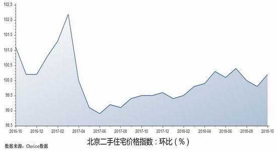 国际油价低位企稳