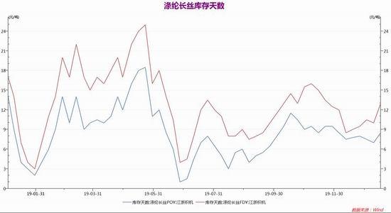 新疆水炬:九鼎投资等8名股东拟开计加持没有超14.54%