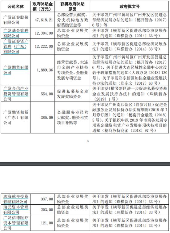 西安出租车数据:日均21起投诉失物查询月均284起