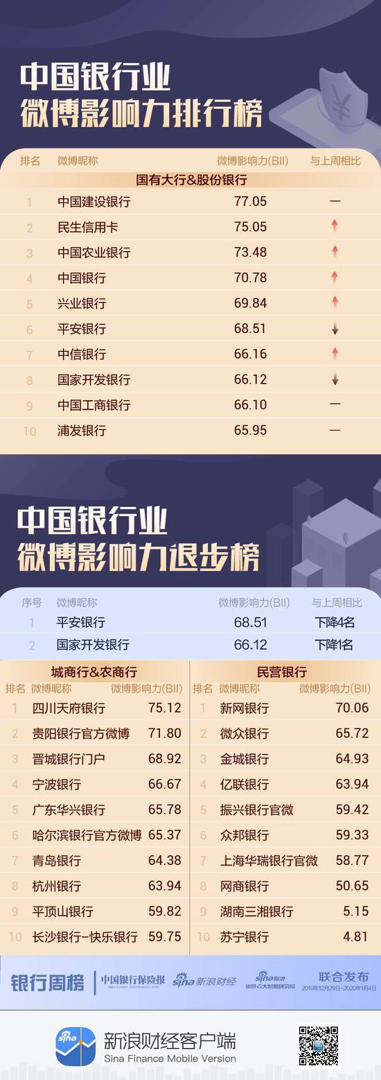 """盈峰环境8.5亿限售股解禁背后:150亿并购""""后遗症"""""""