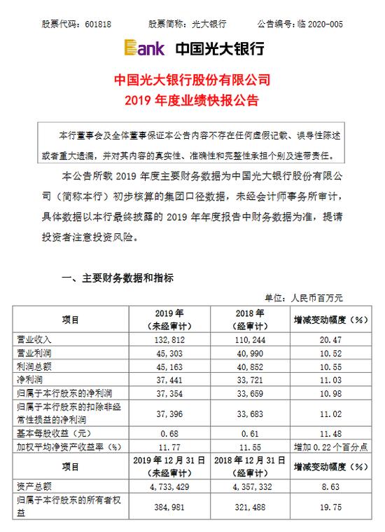 粤投放首批20亿元防疫再贷款利率为1.65%