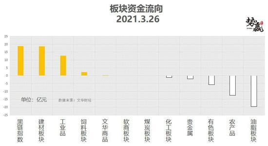 势赢交易3月29日热点品种技术分析