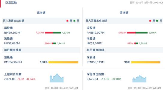中国债市第一代交易员都去哪了?光大证券高宇离职