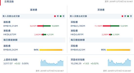 多国商业机构:感谢中国的创举