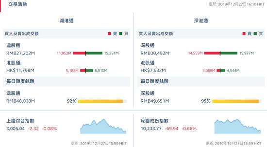 杨元庆回应常程离职:人才进出正常绝不放弃中国市场