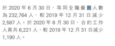 来源:汇丰中报
