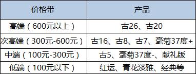 鹏华陈璇淼:疫情后调整或现机会新基金迎建仓时点