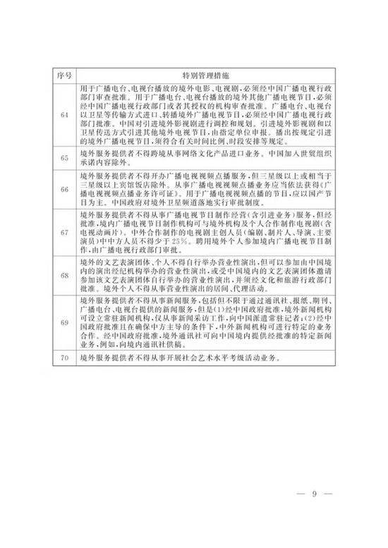 一品传承平台地址商务部发布海南自由贸易港跨境服务贸易特别管理措施(负面清单)