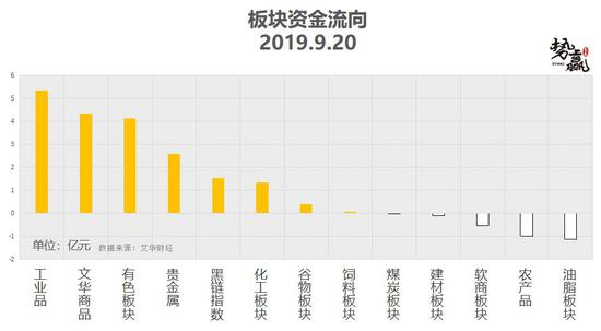财政部:前8月国企利润总额24093.1亿 同比增6.1%