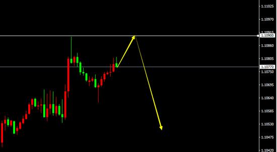 宗校立:美元继续胶着 黄金不排除会有新突破