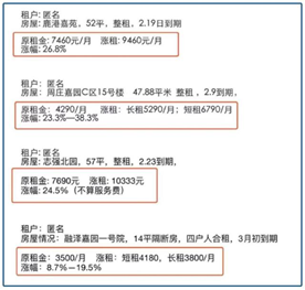 尹占华:基本面对债市长期有利调整就是机会