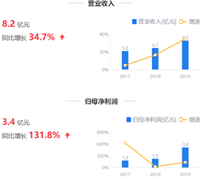 刘永富:脱贫攻坚任务完成后将转向缓解相对贫困