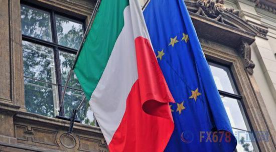 意大利认怂向欧盟信服