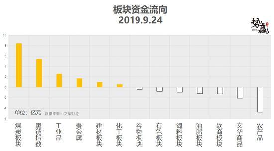 中国罕王9月6日耗资27.8万港元回购20万股