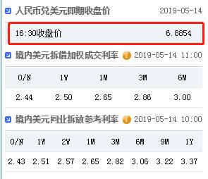 美元指数宽幅震荡 在岸人民币收报6.8854贬值133点+名创配资