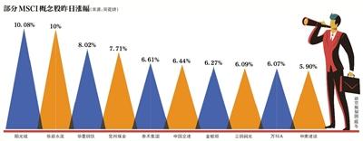 阳光100中国11月8日回购6万股涉资8.4万港元