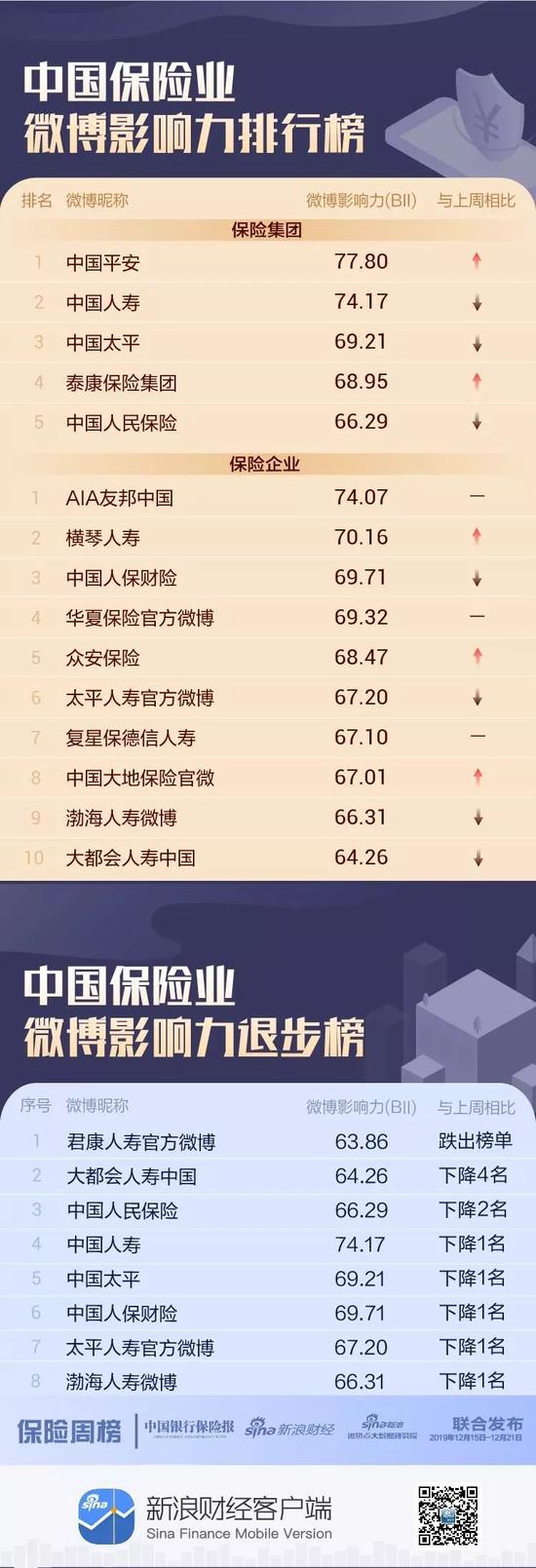 广东股交副总李培杰:现托管商业银行38家