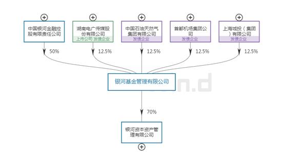 刘立达在任5年多:银河基金资管规模过千亿元 产品总回报超同期沪深300指数表现