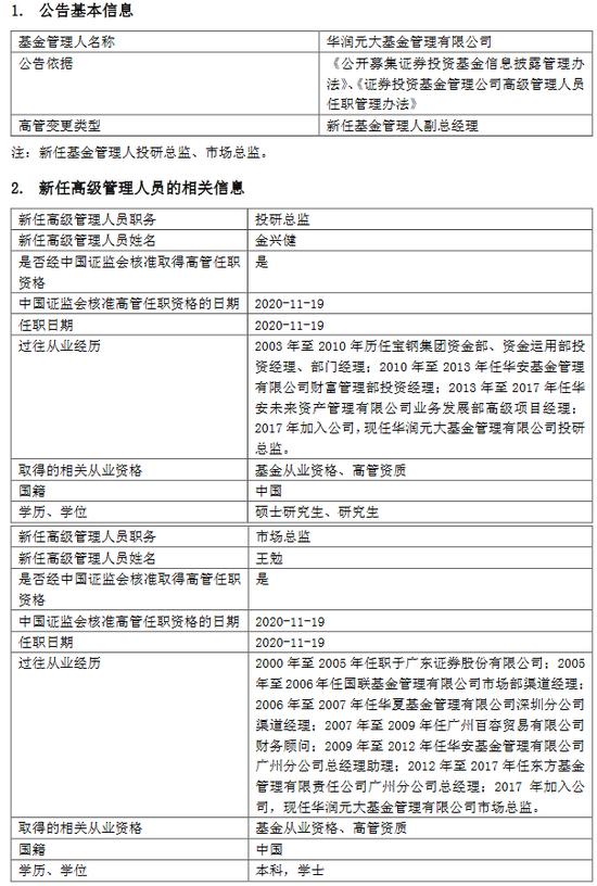 华润元大基金新任金兴健为投研总监 新任王勉为市场总监