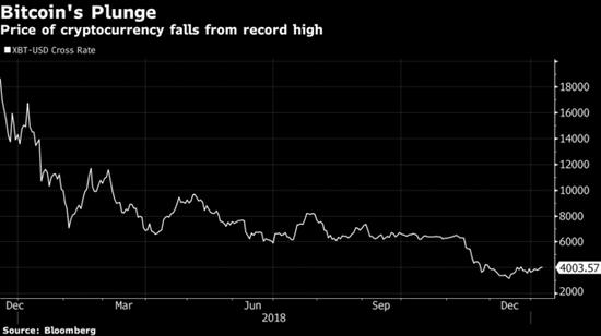 比特币挖矿芯片制造商嘉楠耘智搁置香港IPO计划 考虑美国IPO