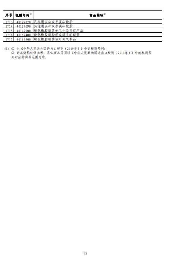 最新公告!中国将对美国750亿美元商品加征关税(附明细表)