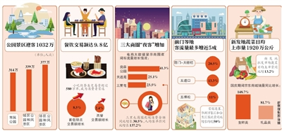 507亿件 中国包裹快递总量超欧美等发达经济体总和