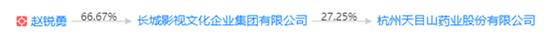 新冠肺炎是新中国成立以来重大突发公共卫生事件
