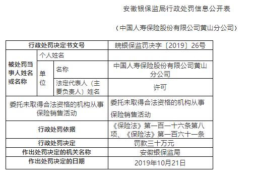 国寿黄山分公司被罚45万:委托无资质机构销售保险
