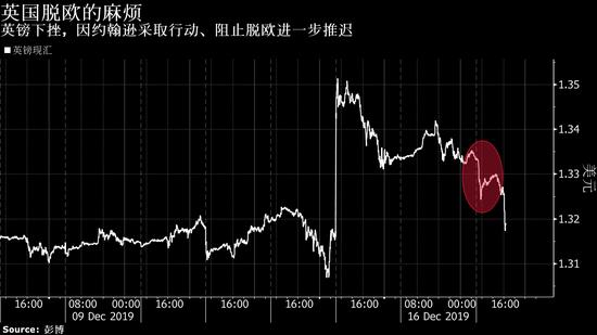 浙商证券撤销锦州银行IPO辅导备案经营业绩变化大