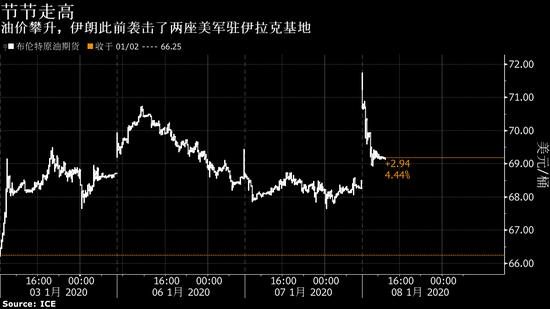 石药集团前三季度股东应占利润同比增24%至28.1亿元