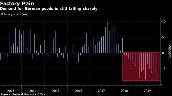 日媒:今年全球债务违约企业数或超百家