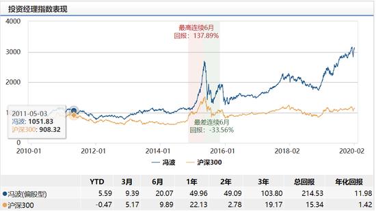 """股价连续八次创新高,微软要""""降温""""了?"""