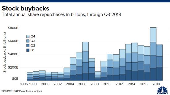 支付宝回应账单总额较高:今年账单全部调整为总支出