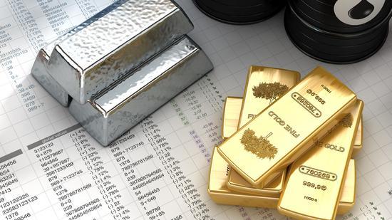 周五黄金期货收跌2% 守住2000美元关口