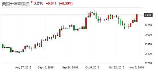 陈云波:美中选开幕 市场预期比较一致-上海外汇交易徽标