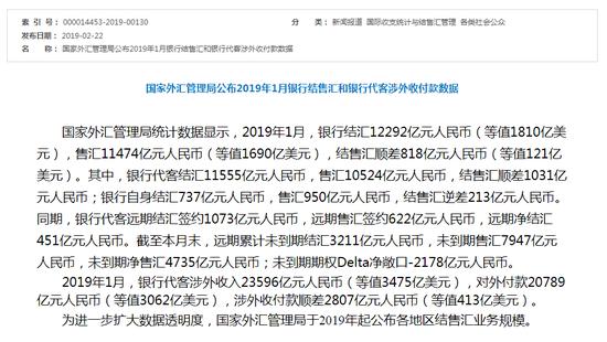 国家外汇管理局:中国1月银行结售汇顺差121亿美元-模拟外汇交易操作