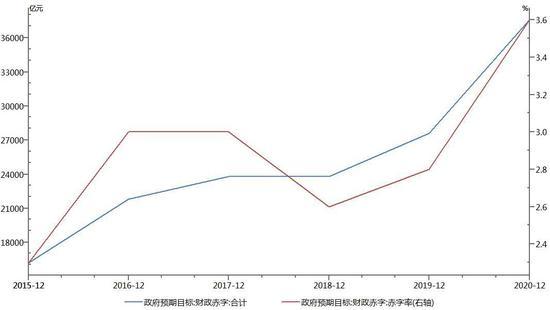 好国7月花费者决心指数骤降 靠近疫情囊括之初的程度