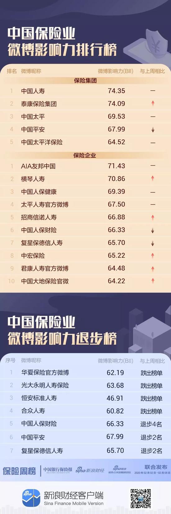 """国泰君安:疫期券商线上服务应做到三""""全"""""""