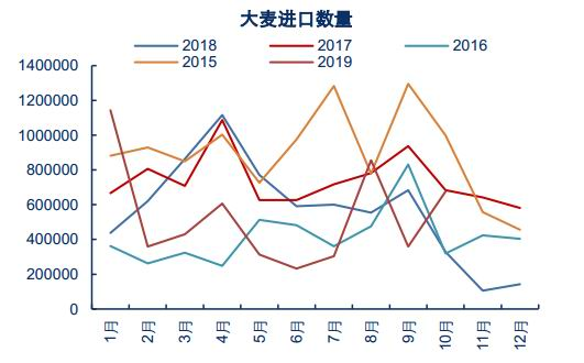 中信期貨:需求恢復驅動 2020年玉米期價震蕩向上