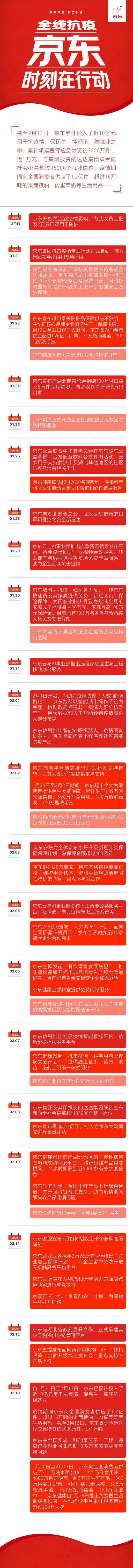 万人大厂怎样复工?上海的三大造船厂防疫生产两手抓