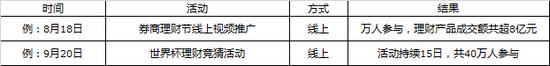 澳门威尼斯人官网_2018券商APP测评启幕:五大方向寻优秀券商APP(说明)