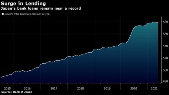 日本央行维持基准利率在-0.1%不变 并宣布应对气候变化新措施