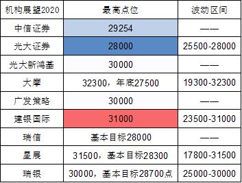 上海闵行发放3.4亿贷款支持企业复工复产防疫